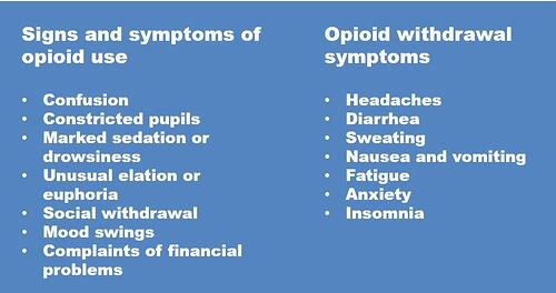 opioid use symptoms