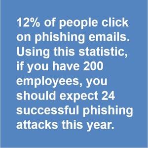 phishing snip